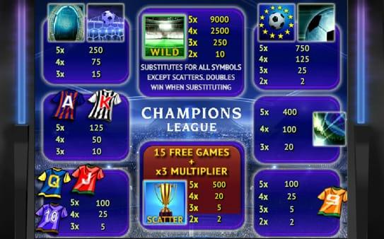 Таблица выплат в игре Champions League