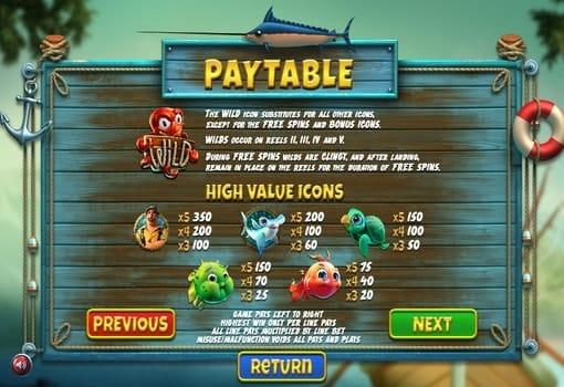 Таблица выплат в игре The Angler