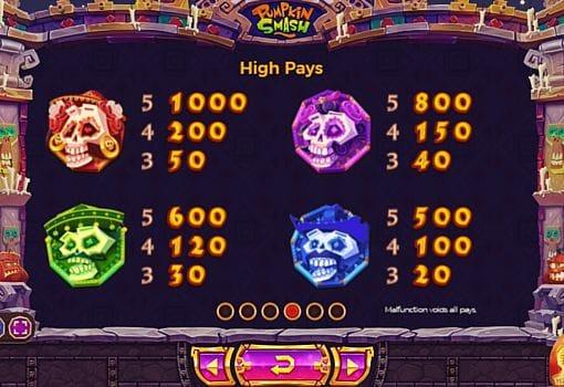 Таблица выплат в игровом аппарате Pumpkin Smash