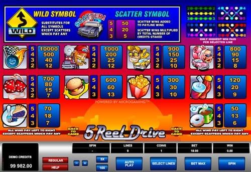 символы и коэффициенты в онлайн игре 5 Reel Drive